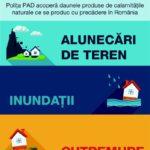 Joi, 12 octombrie 2017: Campanie de conştientizare a populaţiei din Aiud cu privire la importanţa asigurării obligatorii a locuinţelor
